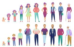 Varón de la gente y proceso femenino del envejecimiento De bebé a la persona mayor que crece determinada Vector fradient de moda  fotos de archivo