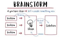 Var det idérika för lösningsinnovation för nya idéer begreppet Arkivfoto