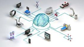 Vari dispositivi di sanità, attrezzatura medica che collega cervello digitale Analizzatore di RMI, ct, raggi x Intelligenza artif illustrazione vettoriale