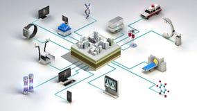 Vari dispositivi di sanità, attrezzatura medica che collega città astuta, costruzione, analizzatore di RMI, ct, raggi x Intellige illustrazione di stock