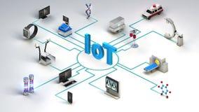 Vari dispositivi di sanità, Internet di collegamento dell'attrezzatura medica delle cose Analizzatore di RMI, ct, raggi x Intelli illustrazione vettoriale
