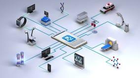 Vari dispositivi di sanità, Smart Phone di collegamento dell'attrezzatura medica, cellulare Analizzatore di RMI, ct, raggi x Inte illustrazione di stock