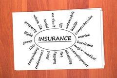 Vari tipi di assicurazioni Immagini Stock