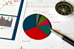 Various financial charts on the table Royalty Free Stock Photography