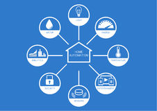 Various home automation icons with flat design on blue background to control light, energy, temperature. Entertainment system, sensors and security of a house Stock Photography