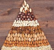 Nuts pyramid. Various kinds of nuts on a wooden background, in the form of a pyramid Stock Image
