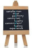 Various satisfaction terms written on blackboard Stock Photos