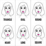 Various types of female faces. Set of different face shapes. Royalty Free Stock Photography