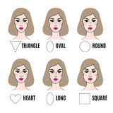 Various types of female faces. Set of different face shapes. Collection of woman faces. Vector illustration Stock Images