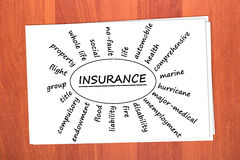 Various types of insurance Stock Images
