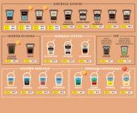 Varm och iskaffe dricker receptsymbolsuppsättningen Informationsaffisch Rysk prismeny Royaltyfri Fotografi