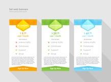 Vastgestelde tarieven interface voor de plaats ui ux vectorbanner voor Web app Royalty-vrije Stock Afbeeldingen