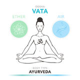 Vata dosha - ayurveda stock photography