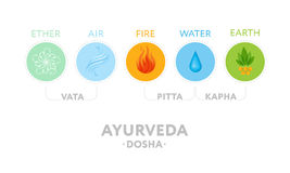 Vata, pitta and kapha - doshas in ayurveda stock images