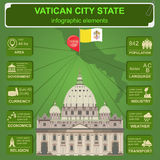 Vatican infographics, statistical data, sights Royalty Free Stock Images