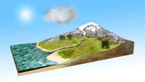 Vattencirkuleringsanimeringen vektor illustrationer