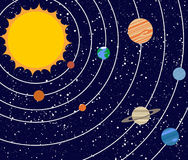 Vecotr solar system illustration Royalty Free Stock Image