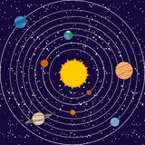 Vecotr solar system illustration Royalty Free Stock Images