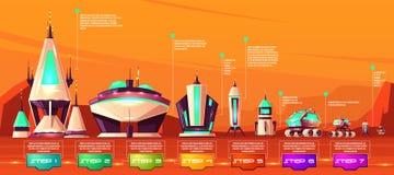 Vecteur d'évolution technologique d'exploration d'espace illustration libre de droits