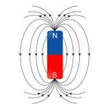 Vecteur de champ magnétique illustration stock