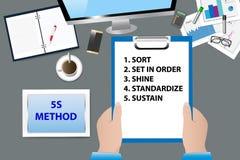 vecteur de concept de méthode de 5S Kaizen illustration de vecteur