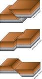 Vecteur de défauts géologiques illustration stock