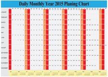 Vecteur de diagramme de rabotage de l'année mensuelle tout quotidienne 2015 Photos libres de droits