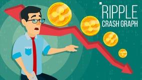 Vecteur de graphique d'accident d'ondulation Investisseur étonné Commerce d'échange de croissance négative Effondrement de crypto illustration stock