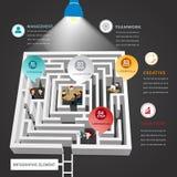 Vecteur de labyrinthe infographic pour le travailleur d'affaires Image libre de droits