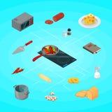 Vecteur faisant cuire l'illustration isométrique de concept de nourriture repas 3D illustration stock