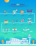 Vecteur infographic d'aéroport illustration stock