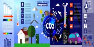 Vecteur infographic de réchauffement global illustration libre de droits