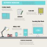 Vecteur infographic de web design sensible de griffonnage Illustration ENV illustration de vecteur