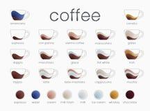 Vecteur infographic des types de café Menu de café Illustration de vecteur de gradient illustration stock