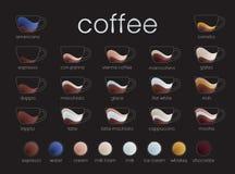 Vecteur infographic des types de café Menu de café Illustration de vecteur de gradient illustration libre de droits