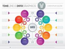 Vecteur infographic du processus de technologie ou d'éducation Business Images stock