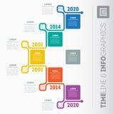 Vecteur infographic du processus de technologie ou d'éducation Business Photo stock
