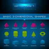 Vecteur Infographic - formes à trois dimensions de base Photos stock