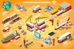 Vecteur isométrique d'Infographic de la livraison express Photos stock