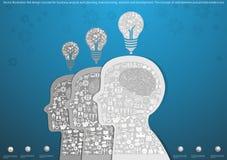 Vector идея проекта иллюстрации плоская для анализа возможностей производства и сбыта и планирования, метода мозгового штурма, на Стоковое Изображение