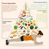 Vector иллюстрация здоровой пирамиды еды для людей Infogr Стоковое Изображение