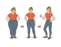 Vector иллюстрация эскиза цвета как тучная девушка теряет вес Молодая женщина будет более тонким прогрессом выставки стрелок Стоковое Изображение