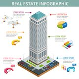 Vector равновеликая иллюстрация infographic недвижимости сделанного зданий бесплатная иллюстрация