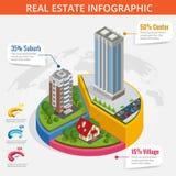 Vector равновеликая иллюстрация infographic недвижимости сделанного зданий иллюстрация вектора