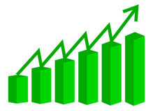 Vector 3d bar graph Stock Photography