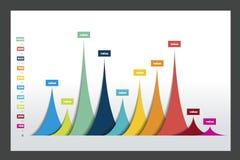 Free Vector 3D Design Statistics Column Graph, Chart. Royalty Free Stock Photos - 67379858