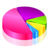 Vector 3d pie graph. Vector illustration of 3d pie graph Stock Photos