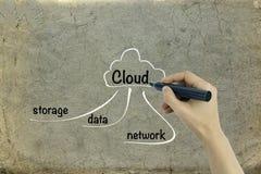 Vector Abbildung des rechnenkonzeptes der Wolke mit Servers in der Wolke Alter Papierhintergrund Stockfotos