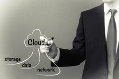 Vector Abbildung des rechnenkonzeptes der Wolke mit Servers in der Wolke Geschäftsmann in einer Klage Lizenzfreies Stockbild