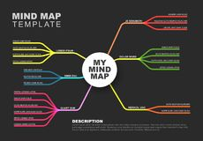 Vector abstract mind map infographic template Royalty Free Stock Photography